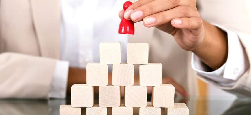 Тест на лидерство